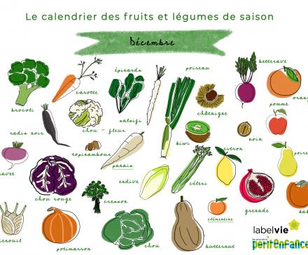 calendrier des fruits et légumes de décembre