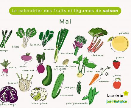 calendrier des fruits et légumes de mai